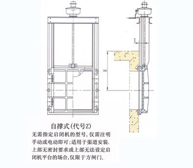 FZ、YZ型铸铁镶铜闸门1