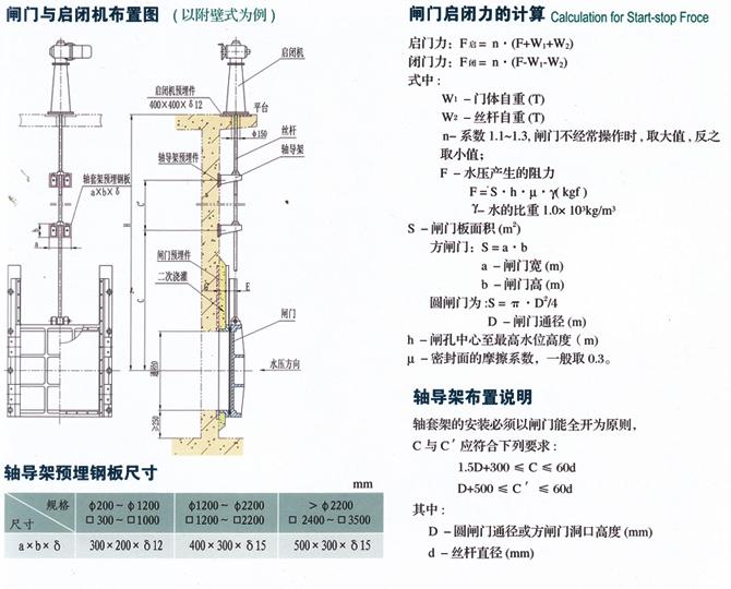 FZ、YZ型铸铁镶铜闸门02.jpg