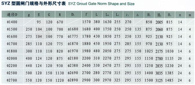SYZ1400-SYZ1800参数.jpg