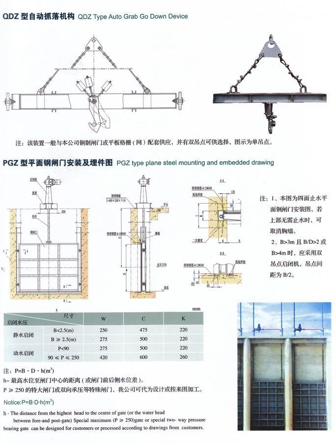 PGZ型平面钢闸门参数.jpg